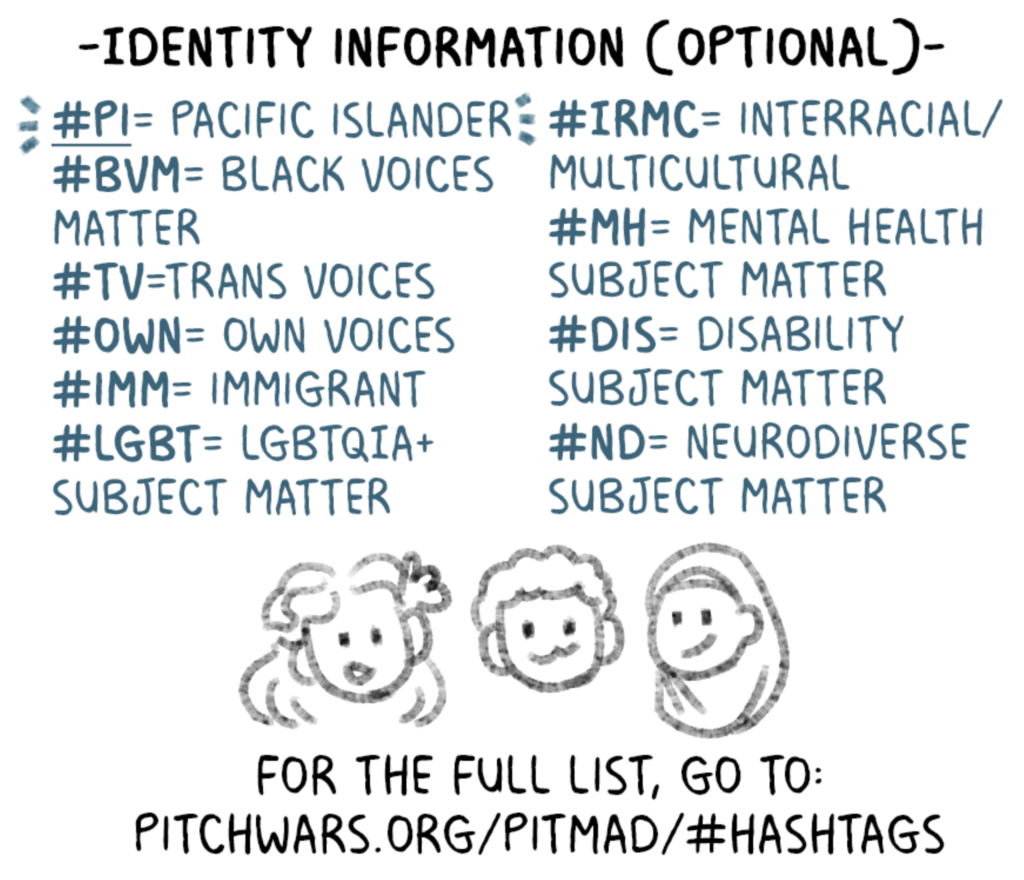 -IDENTITY INFORMATION (OPTIONAL)- #PI = PACIFIC ISLANDER #BVM = BLACK VOICES MATTER #TV = TRANS VOICES #OWN = OWN VOICES #IMM = IMMIGRANT #LGBT = LGBTQIA+ SUBJECT MATTER #IRMC = INTERRACIAL/MULTICULTURAL #MH = MENTAL HEALTH SUBJECT MATTER #DIS = DISABILITY SUBJECT MATTER #ND = NEURODIVERSE SUBJECT MATTER  FOR THE FULL LIST, GO TO: WWW.PITCHWARS.ORG/PITMAD/#HASHTAGS