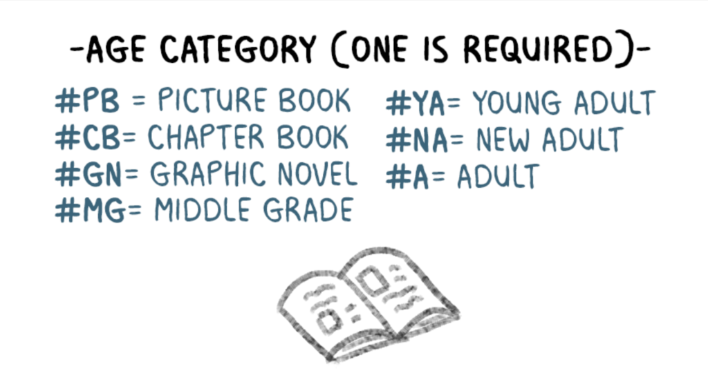 -AGE CATEGORY (ONE IS REQUIRED)- #PB = PICTURE BOOK #CB = CHAPTER BOOK #GN = GRAPHIC NOVEL #MG = MIDDLE GRADE #YA = YOUNG ADULT #NA = NEW ADULT #A = ADULT